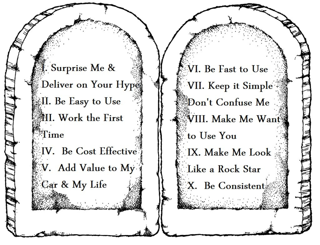 10 Commandments Coloring Pages - Coloring Pages Mandments Coloring Pages Colorine