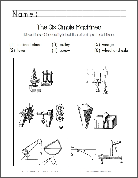 3rd grade coloring pages - identify six simple machines worksheet