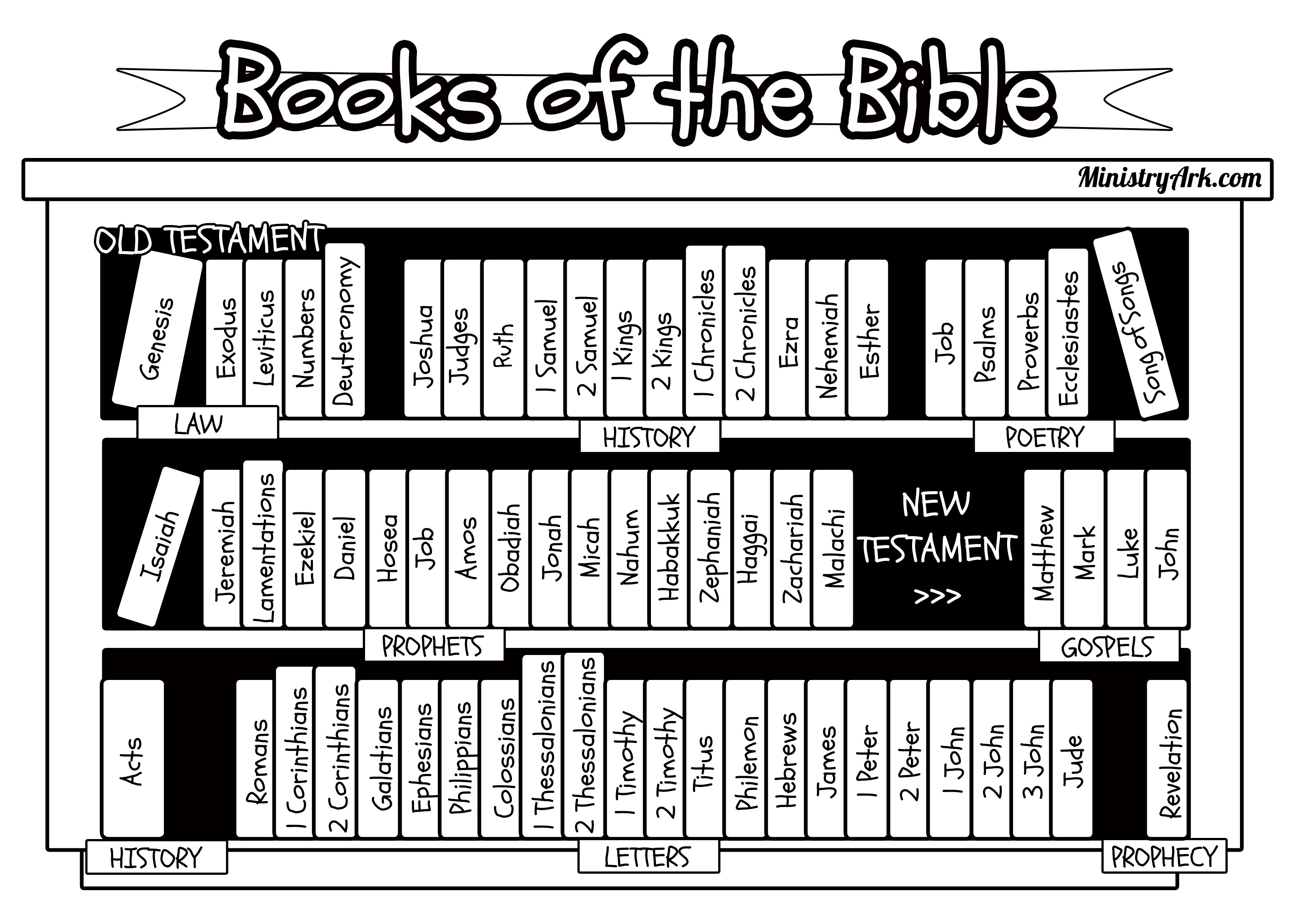 Books Of the Bible Coloring Pages - Bible Bookcase Coloring Pages
