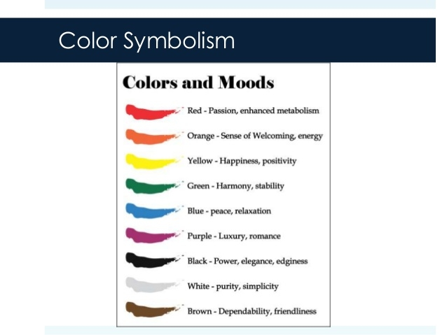 27 Color Symbolism In The Great Gatsby With Page Numbers Printable