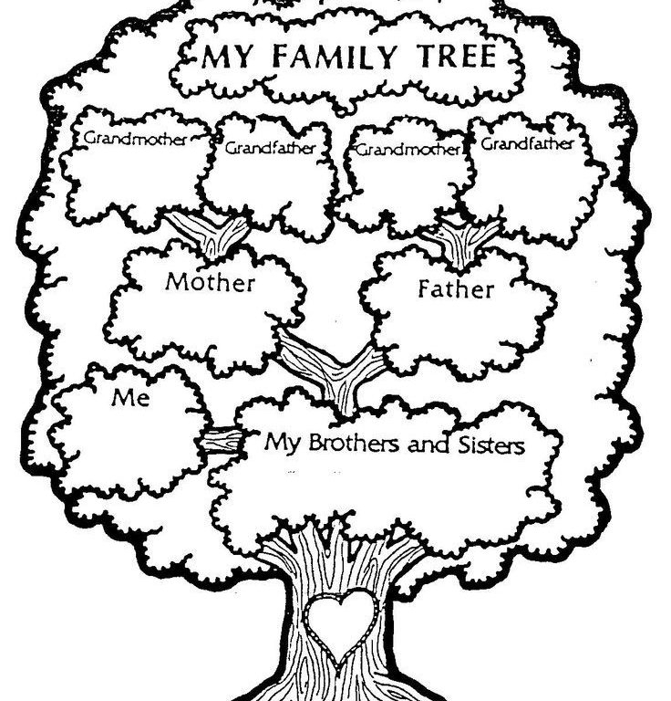 continents coloring page - family tree worksheet for kids printable