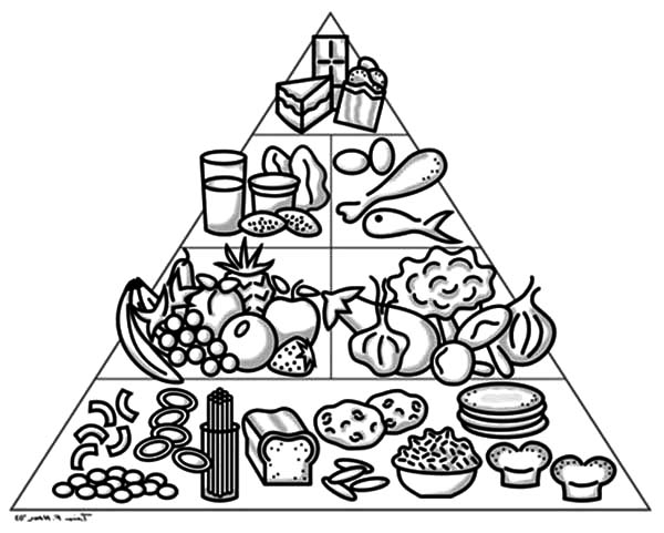 food pyramid coloring page - draw background food pyramid coloring page in food pyramid coloring sheet food pyramid free coloring sheets