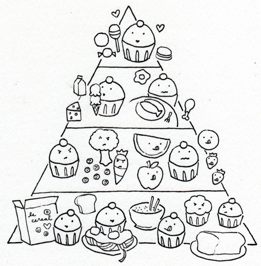24 Food Pyramid Coloring Page Pictures | FREE COLORING PAGES - Part 2