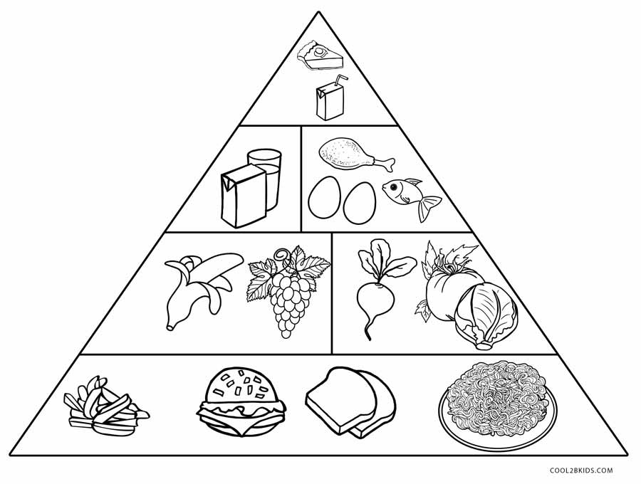 food pyramid coloring page - food coloring pages
