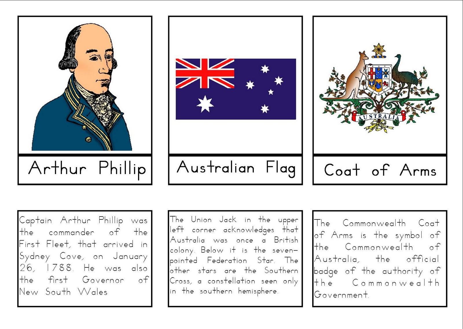 free dot marker coloring pages - free printable australia day learning