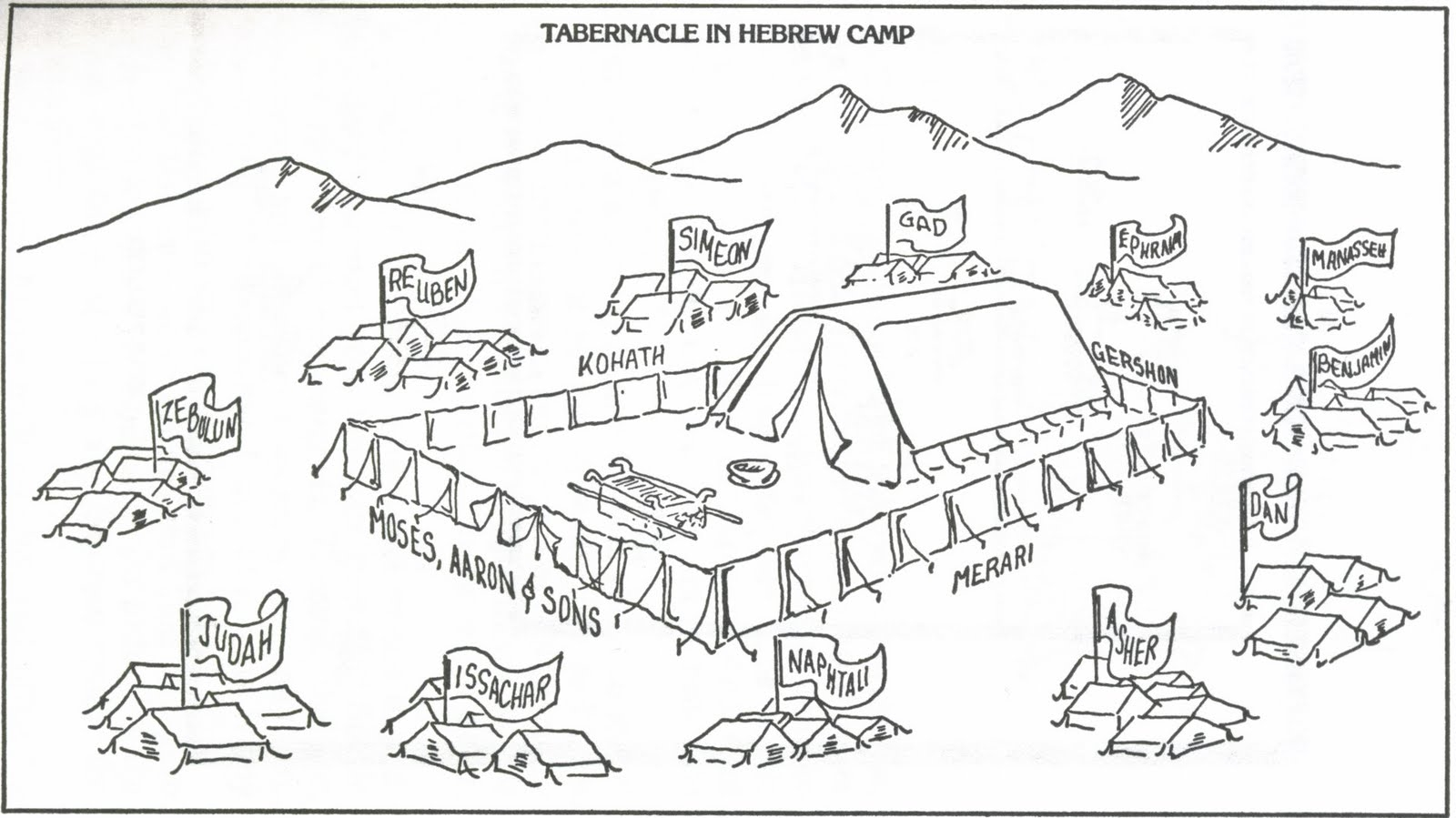 free printable bible coloring pages - tabernacle coloring pages