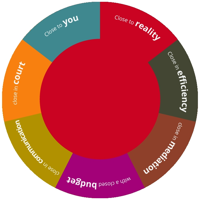 html page background color - css3 circle with clickable items jqueryradial menu