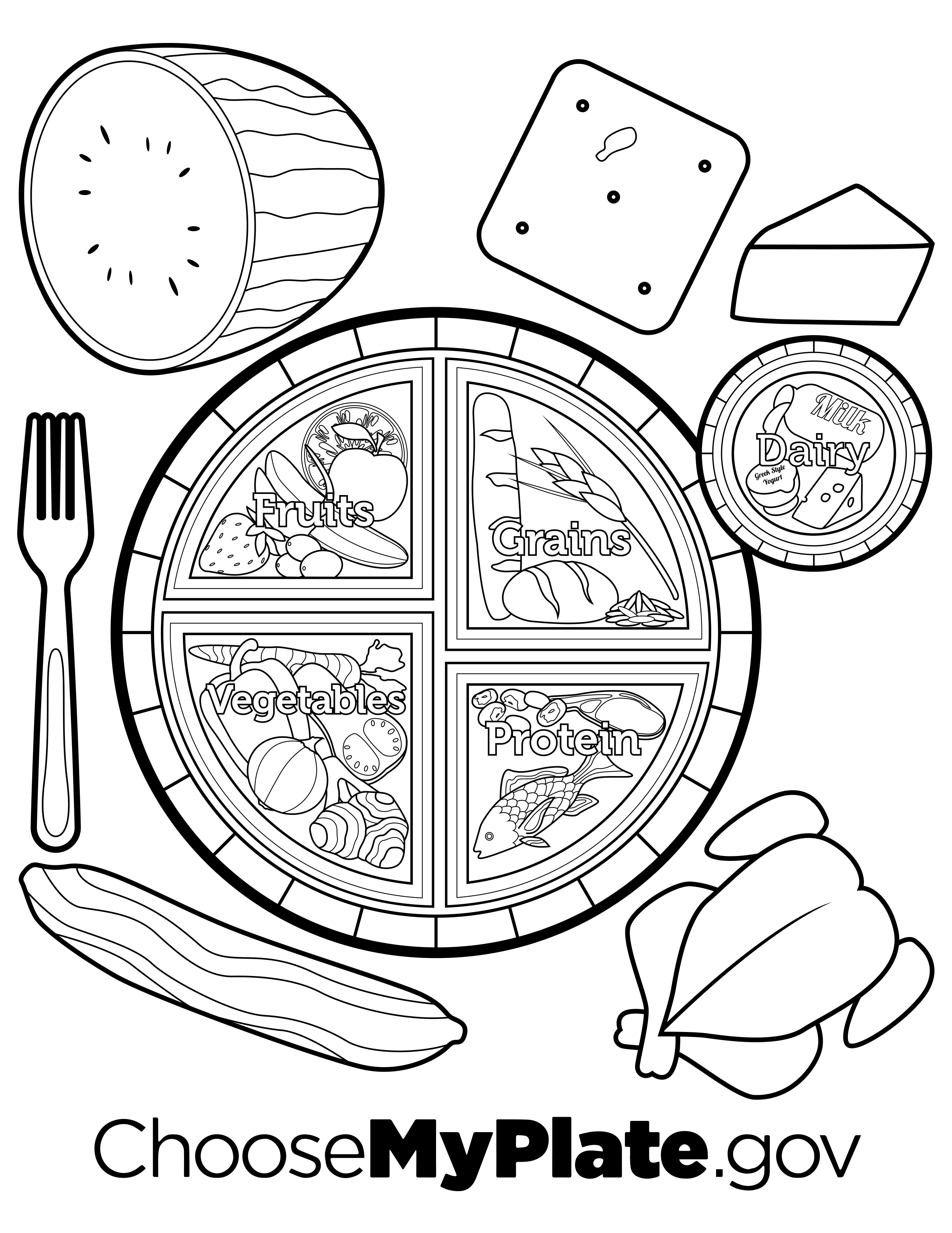 Myplate Coloring Page - My Plate Coloring Page