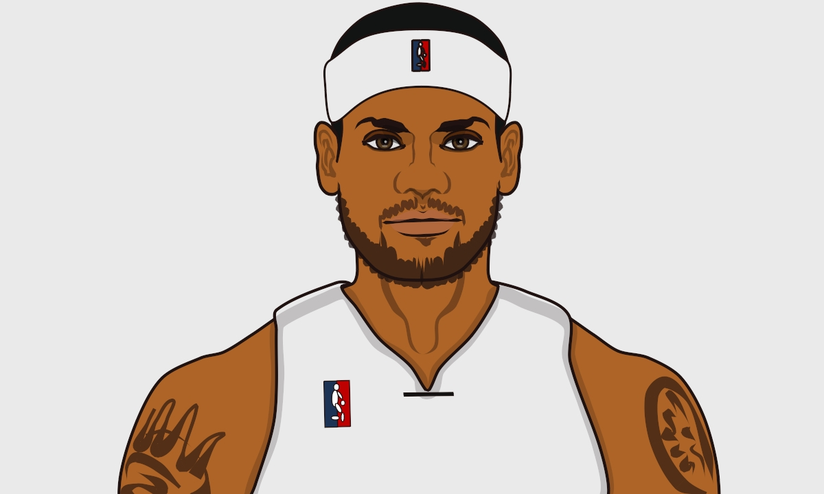 nba coloring pages - Lebron James
