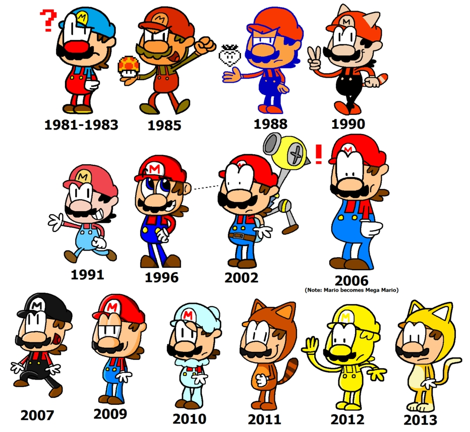 Pacman Coloring Pages - Mario Timeline by Enophano On Deviantart