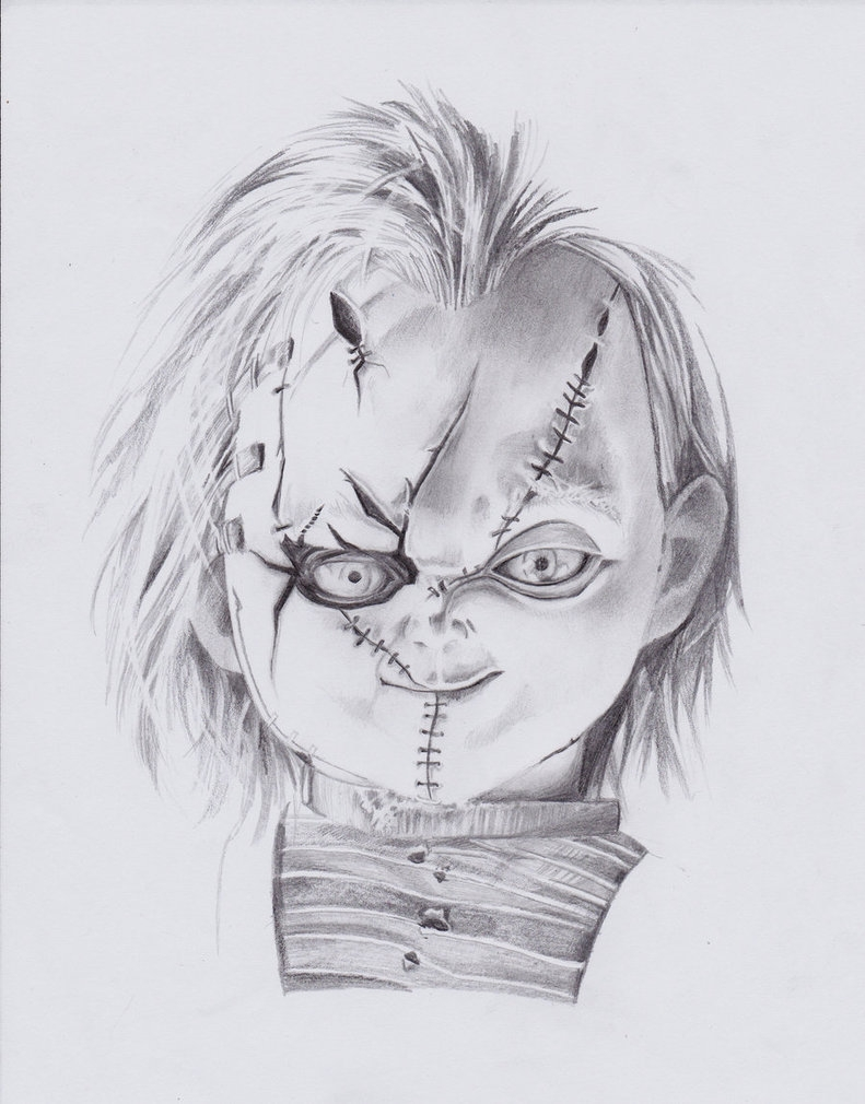 scary clown coloring pages - Chucky