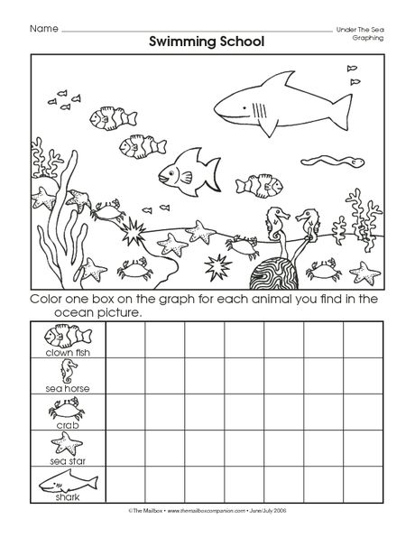 st patricks coloring pages - sea animal graph worksheet