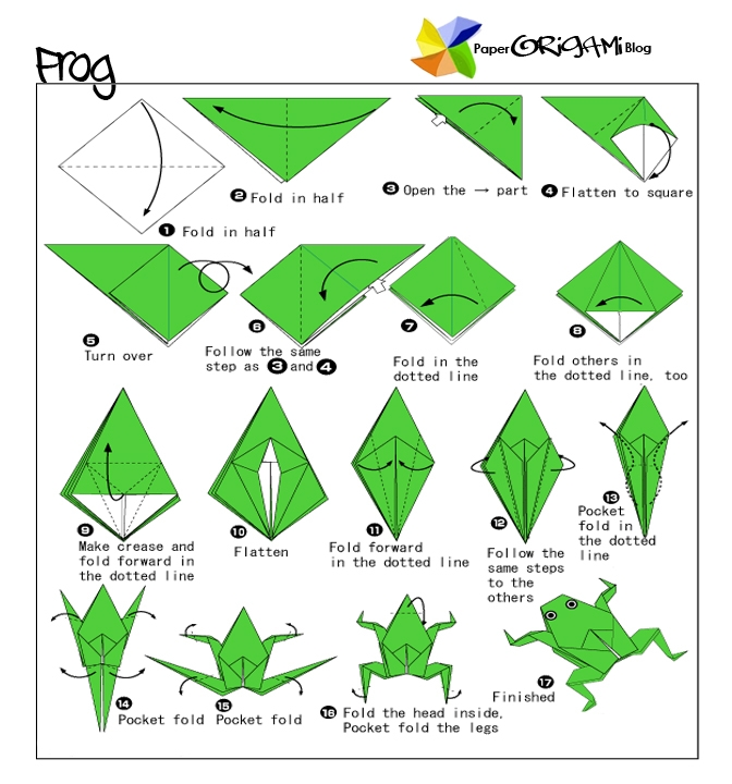 turtle coloring pages - pin by jan dewitt on art lessons pinterest origami origami 2