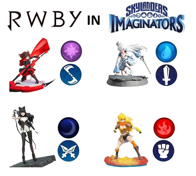 undertale coloring pages rwby in skylanders imaginators