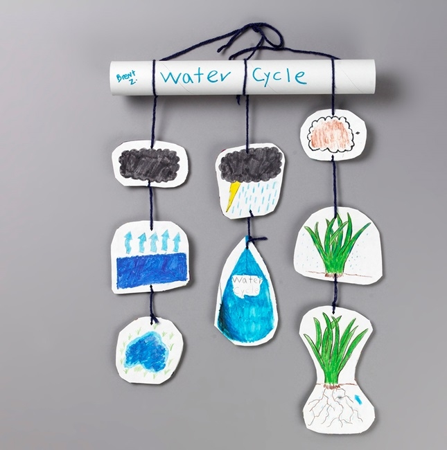 water cycle coloring page - bringing rain lesson plan