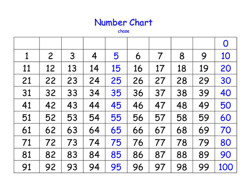 1 100 Number Chart For Kids