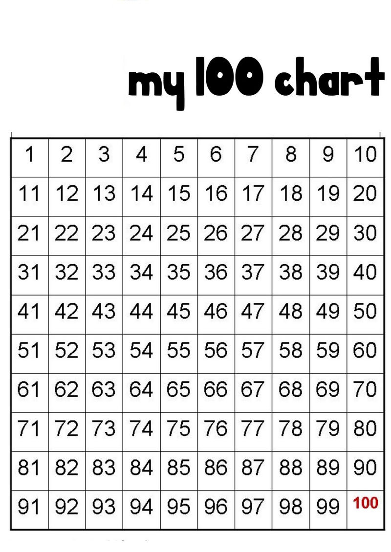 1 100 Number Chart To Learn