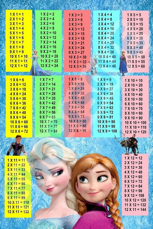 1 12 Times Table For Kids