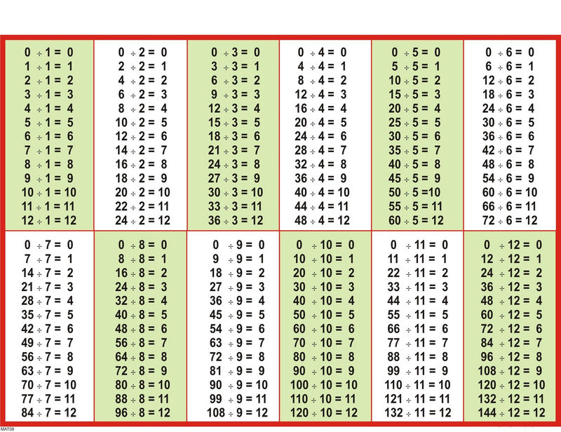 1 12 Times Table To Learn