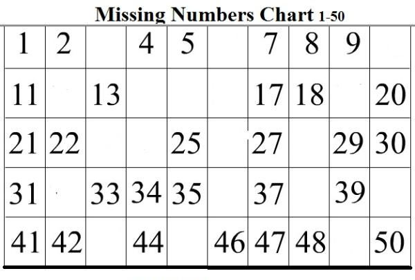 1 50 Number Chart Missing Worksheet 001