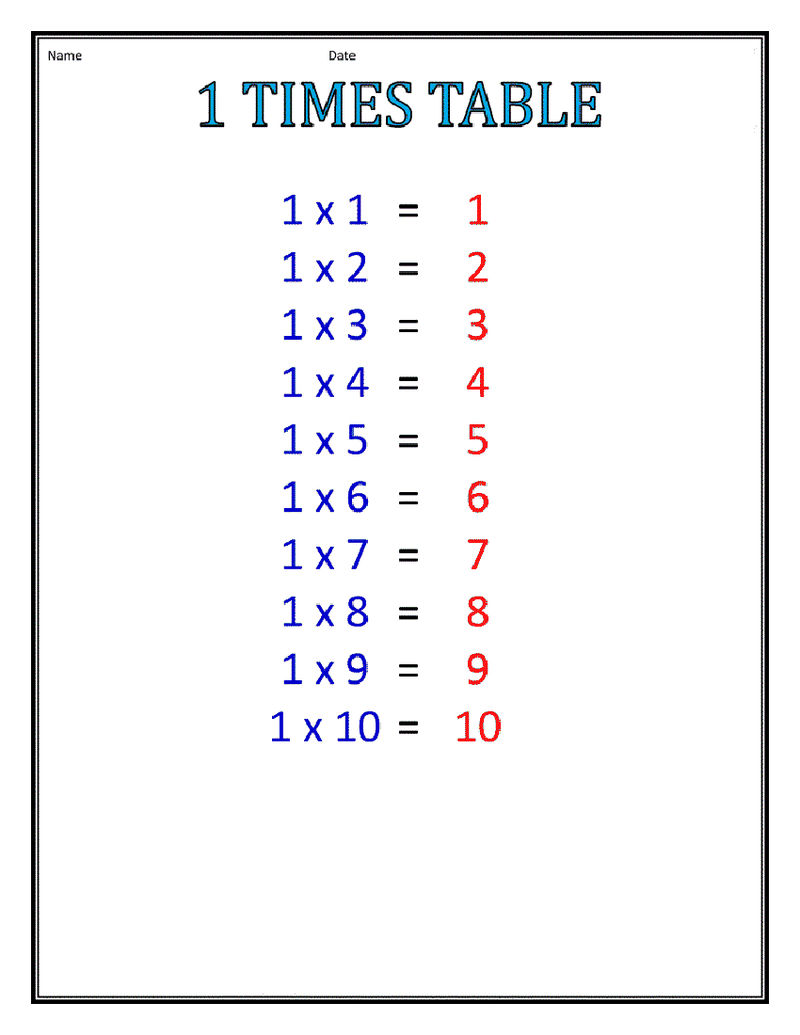 1 Times Tables 2016