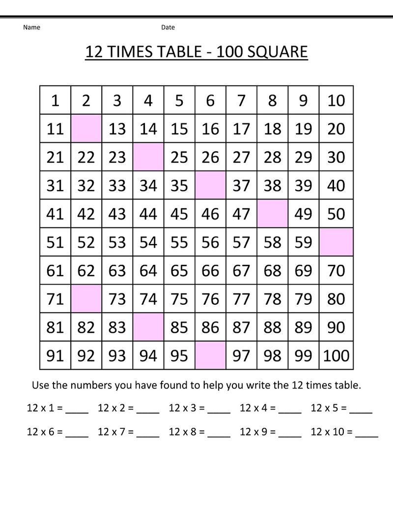 12 Times Table Worksheets Square