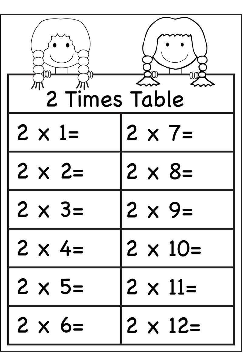 2 Times Table Worksheet For Kids