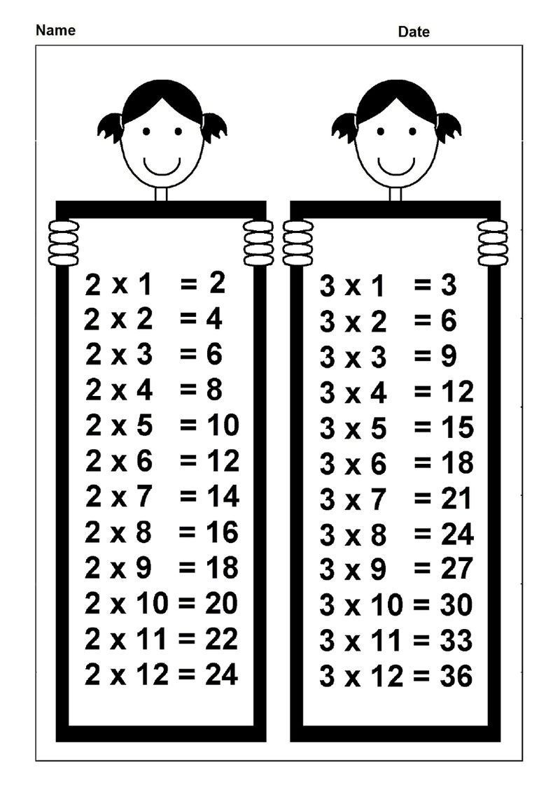 3 Times Table Chart For Learning