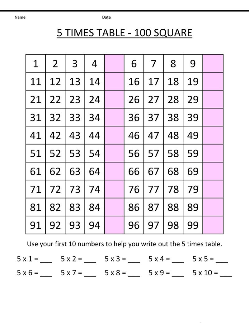 5 Times Table Worksheet Activity