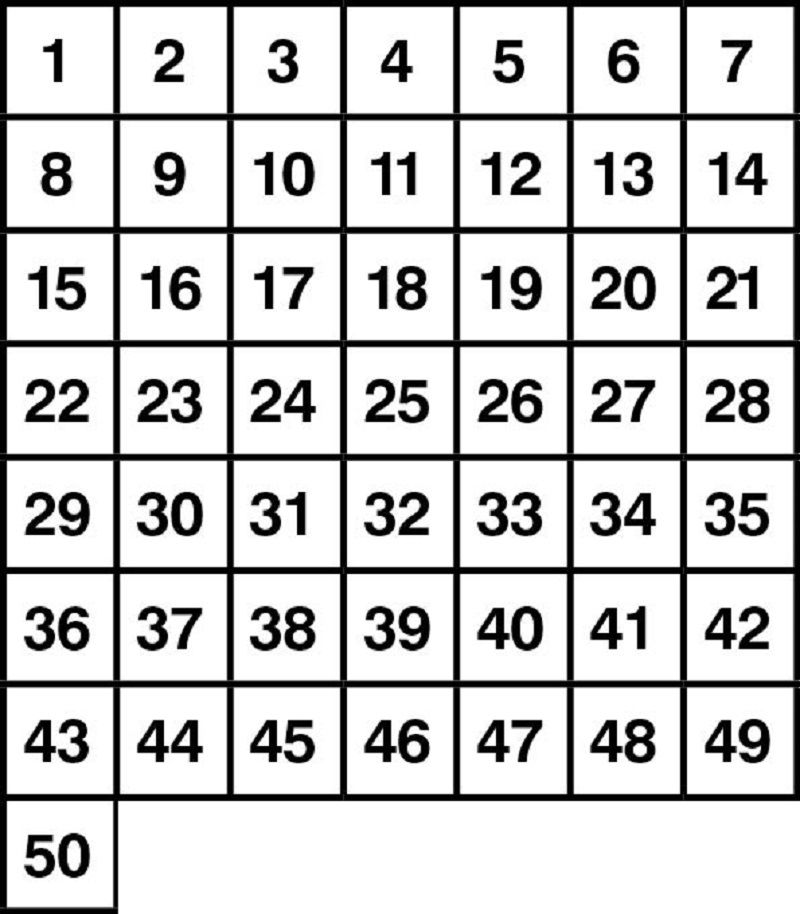 50 Number Chart Image