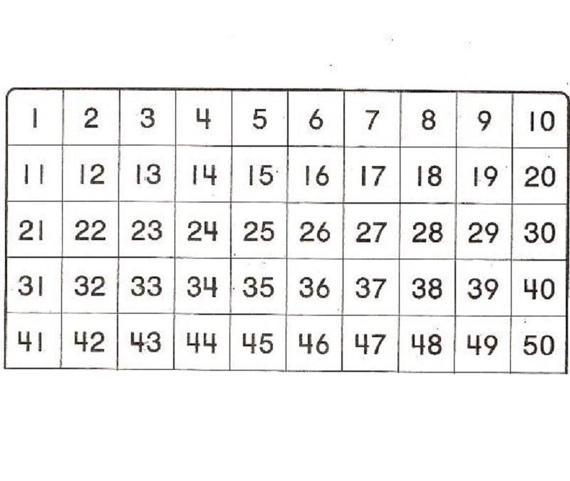 50 Number Chart List