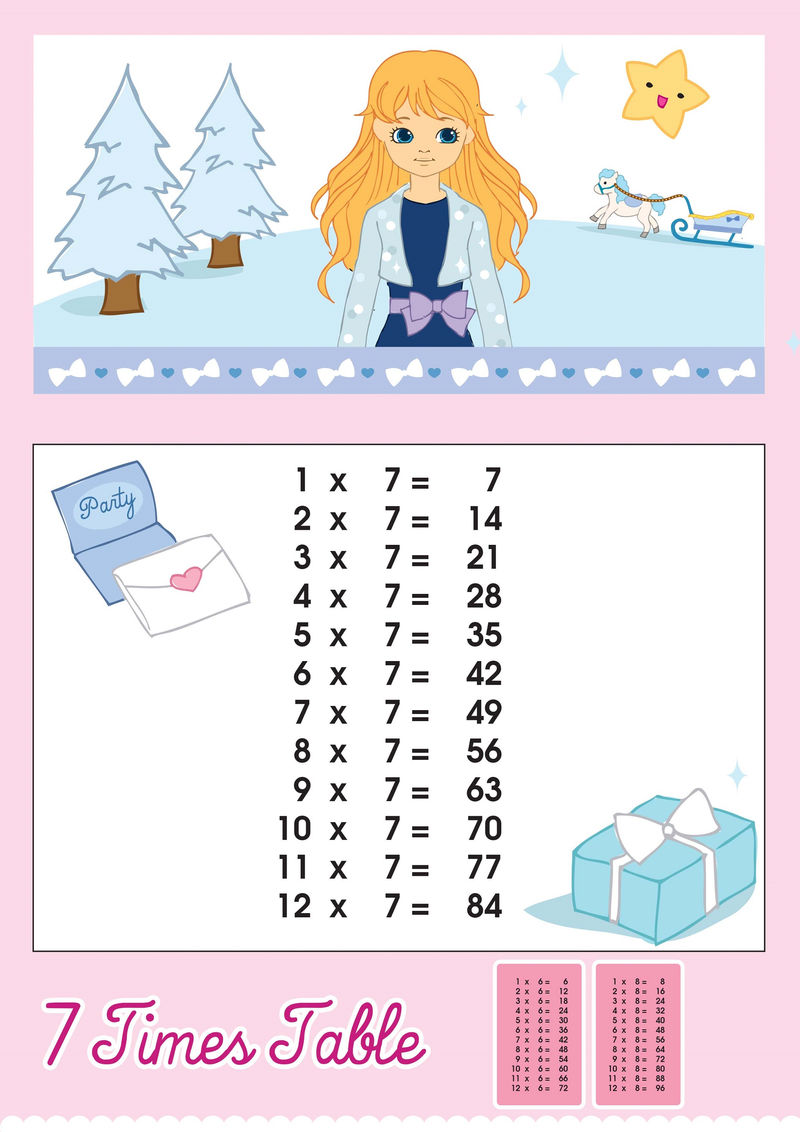 7 Times Table Chart Pink