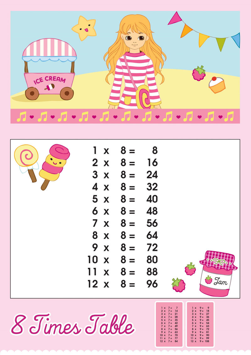 8 Times Table Chart Pink