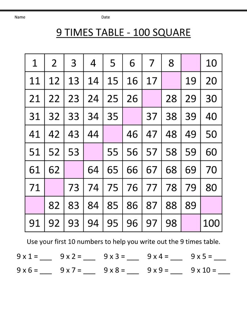 9 Times Table Worksheets Square
