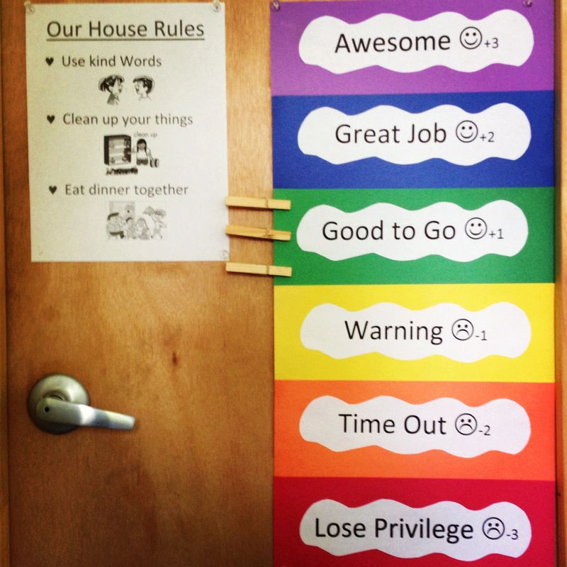 Behaviour Charts For 6 Year Olds 4 002