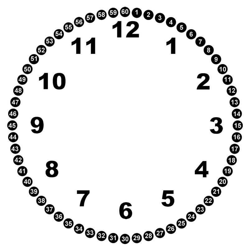 Blank Clock Face Worksheet With Minutes
