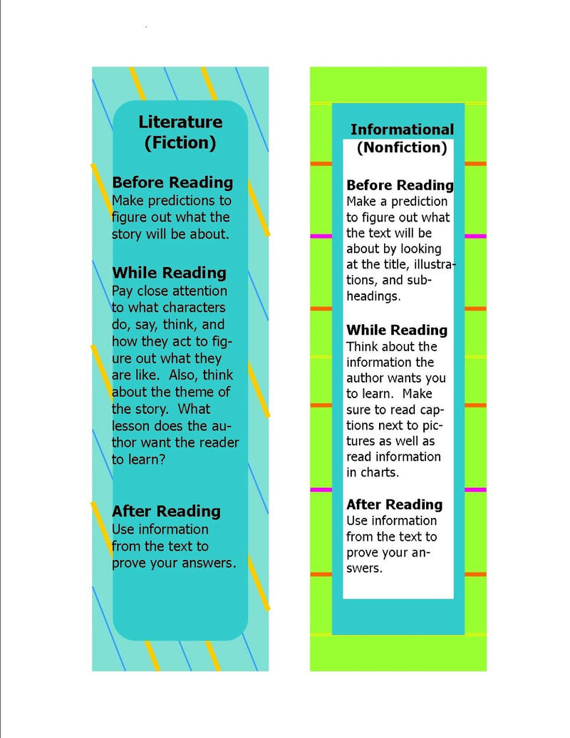Bookmarks About Reading Core 001