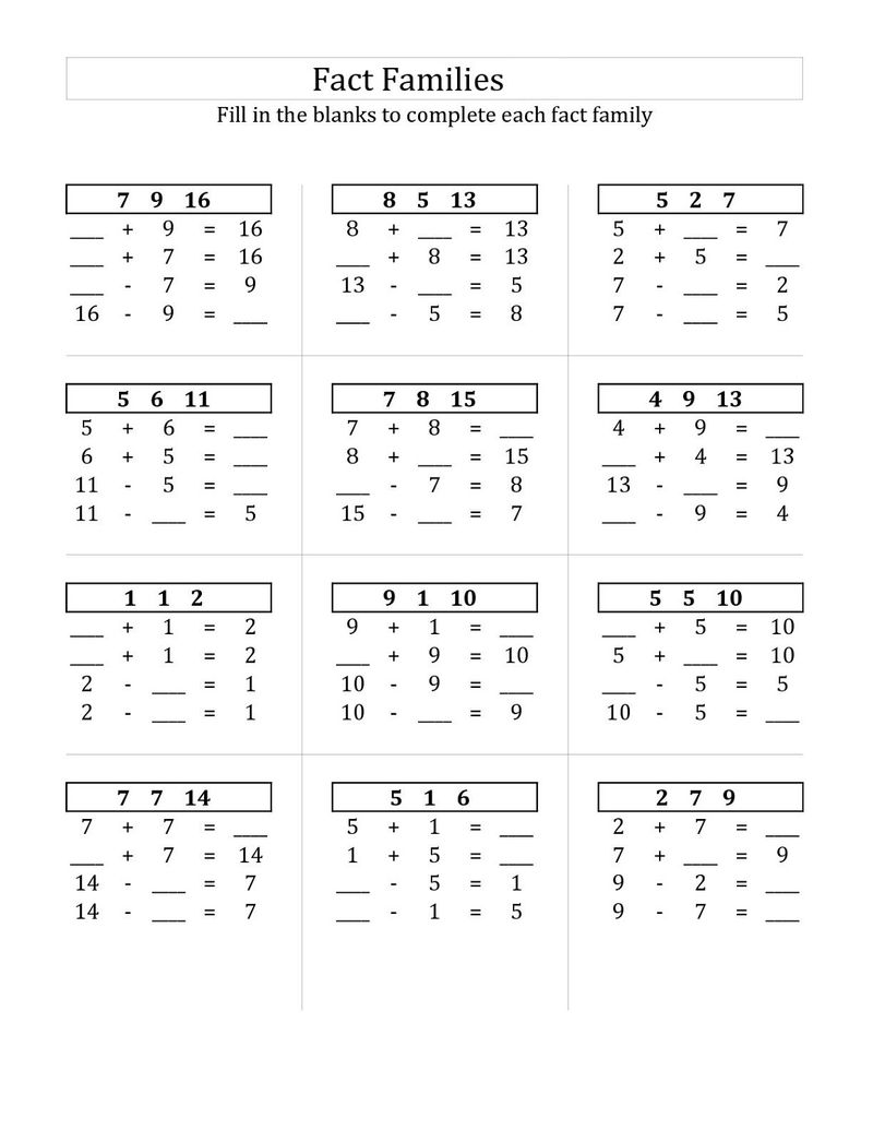 Fact Family Worksheets Blank
