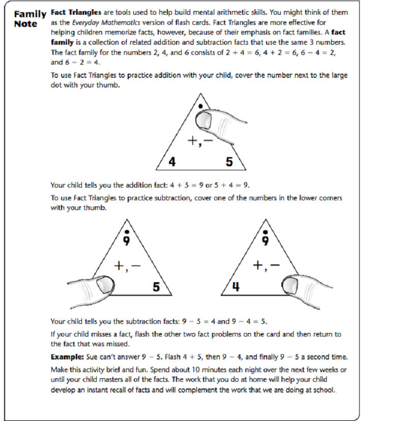 Fact Triangles Worksheets Page