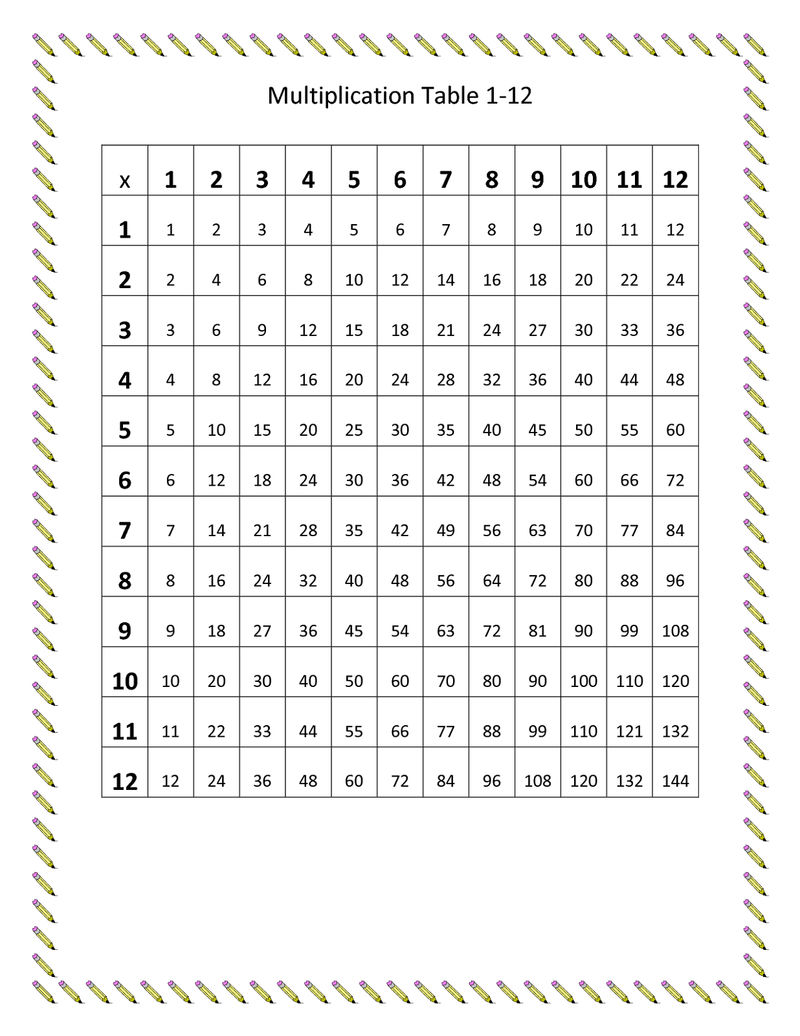 Math Table Chart For 3rd Grade
