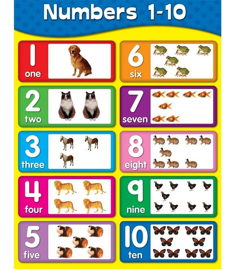 Number Chart 1 10 Free