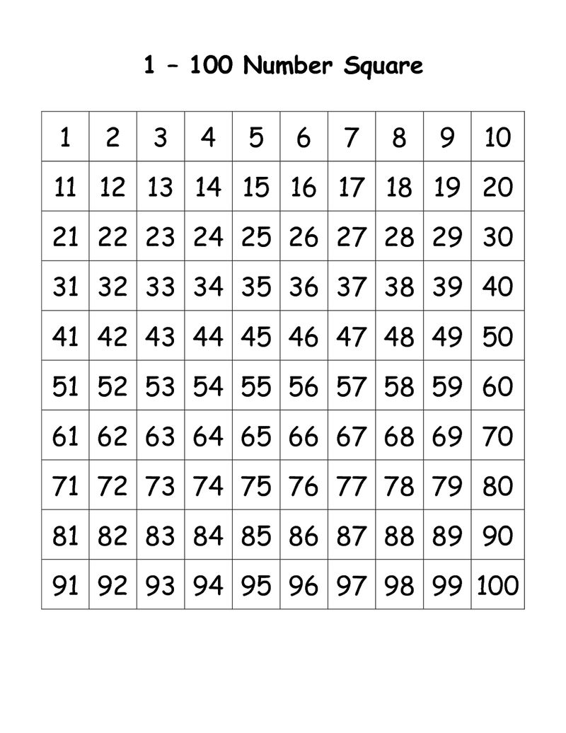 Number Sheets 1 100 Simple