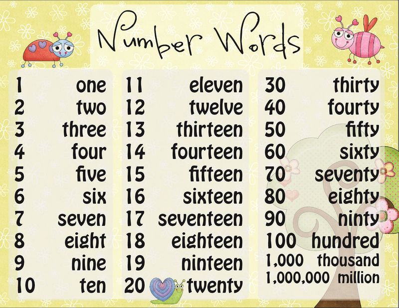 Number Word Chart Fun