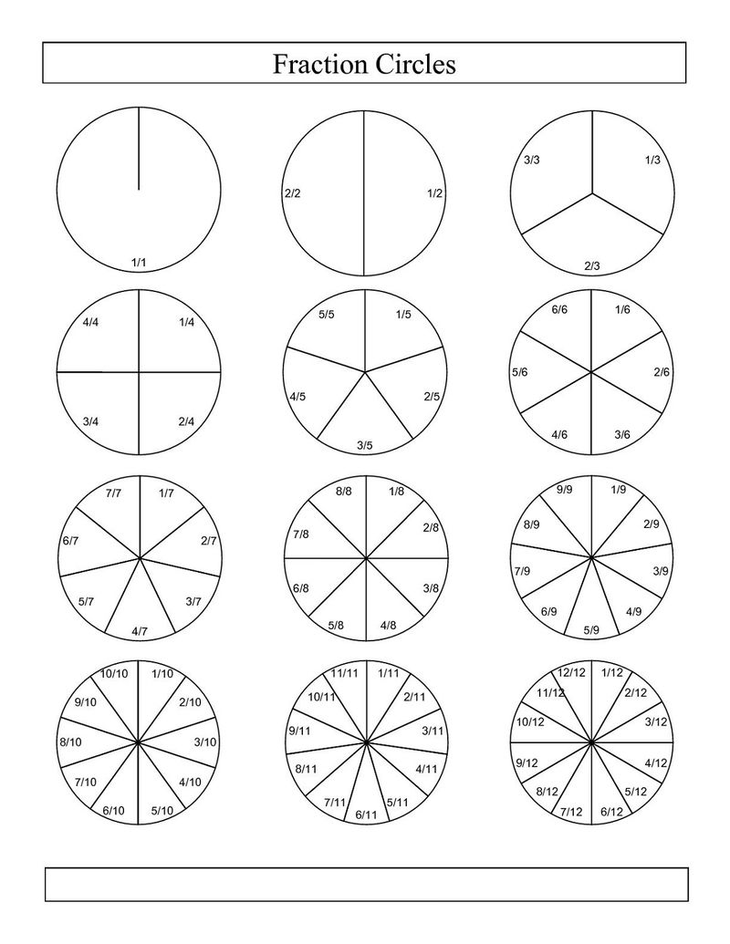 Percent Circle Template For Math