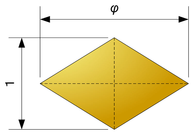 Pictures Of Rhombus Shapes For Math