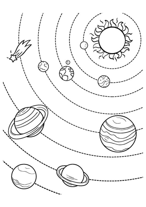 Planets Coloring Sheet