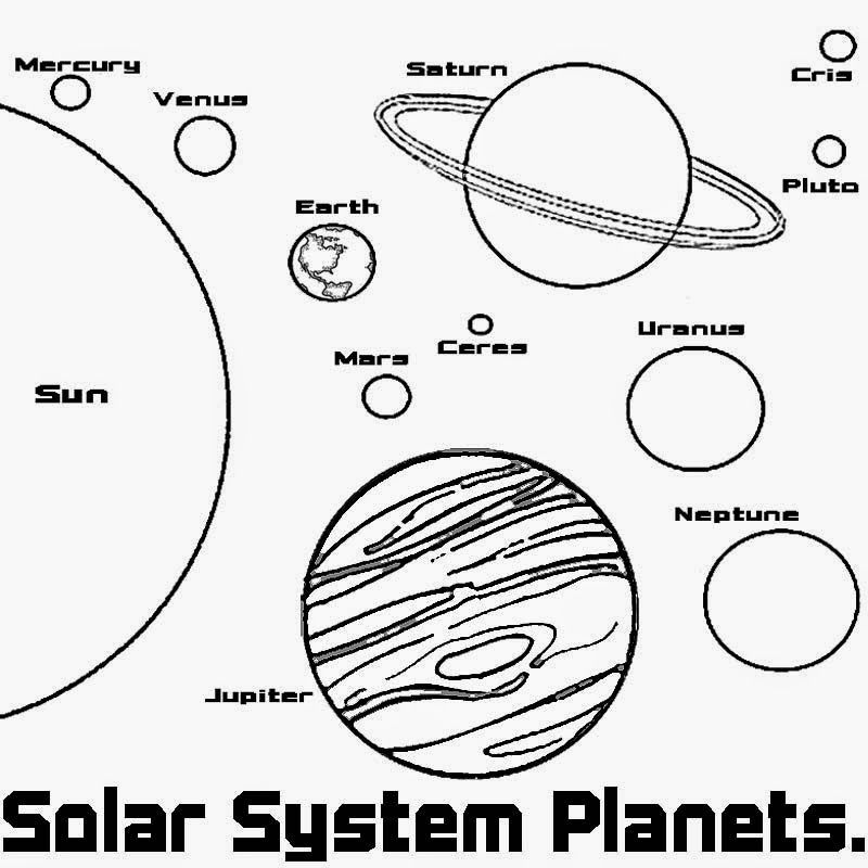 Planets In Our Solar System Coloring Page