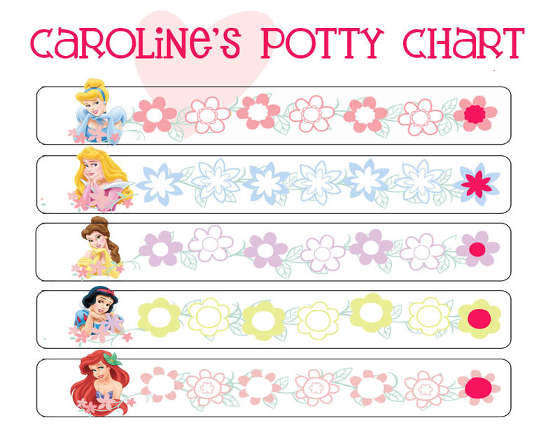 Potty Charts For Little Girls 1 001