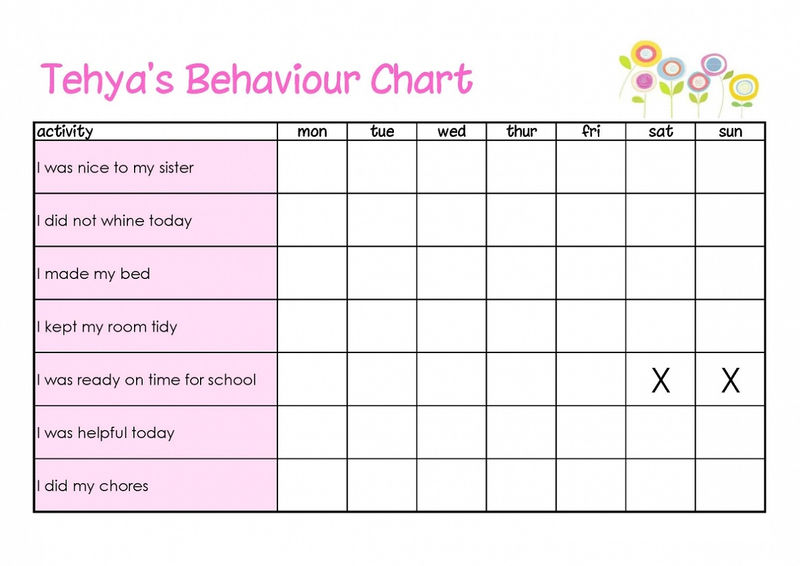 Printable Behavior Chart Pink Theme