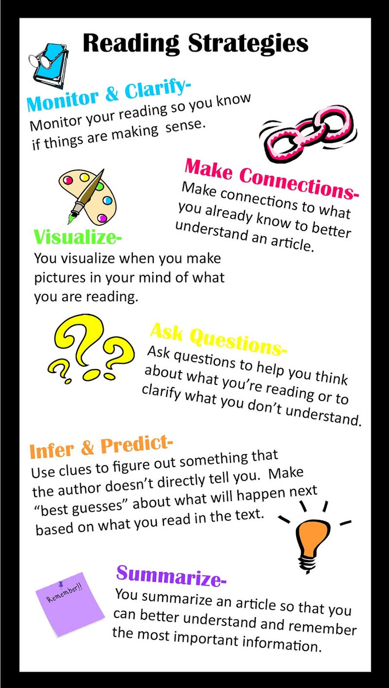 Reading Strategies To Print Fun 001